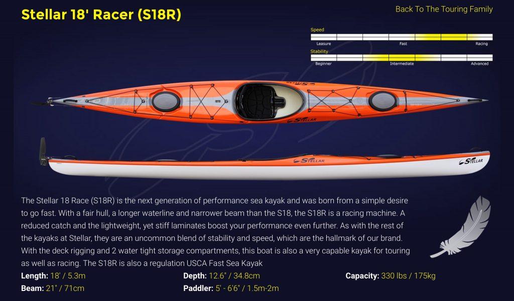 Stellar Kayak 18' Racer (S18R).